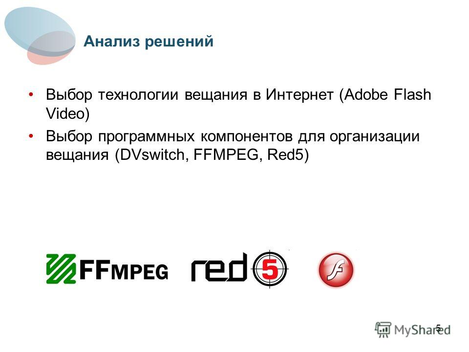 5 Выбор технологии вещания в Интернет (Adobe Flash Video) Выбор программных компонентов для организации вещания (DVswitch, FFMPEG, Red5) Анализ решений