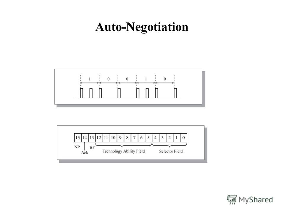 Auto-Negotiation