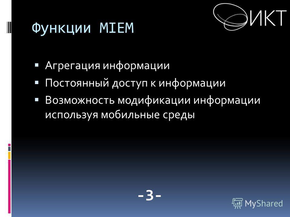 Функции MIEM Агрегация информации Постоянный доступ к информации Возможность модификации информации используя мобильные среды -3-