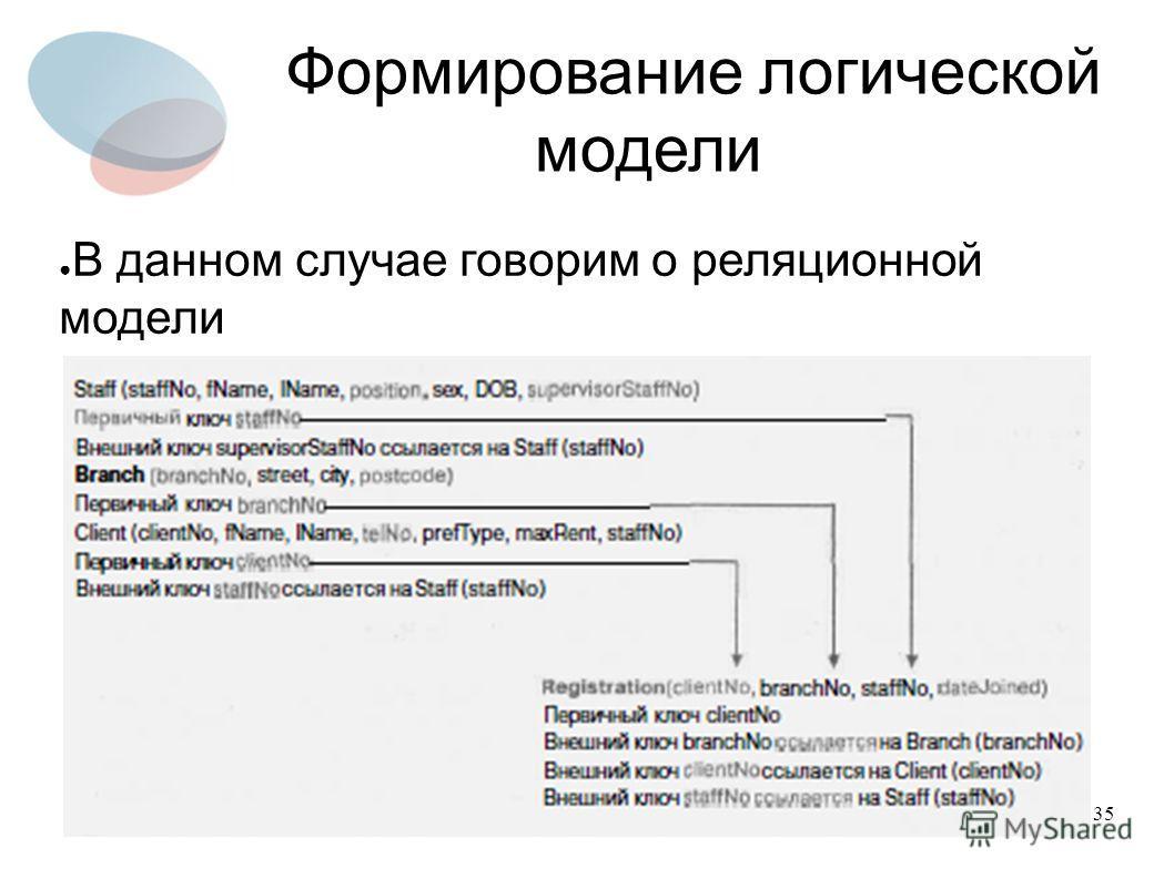 35 Формирование логической модели В данном случае говорим о реляционной модели