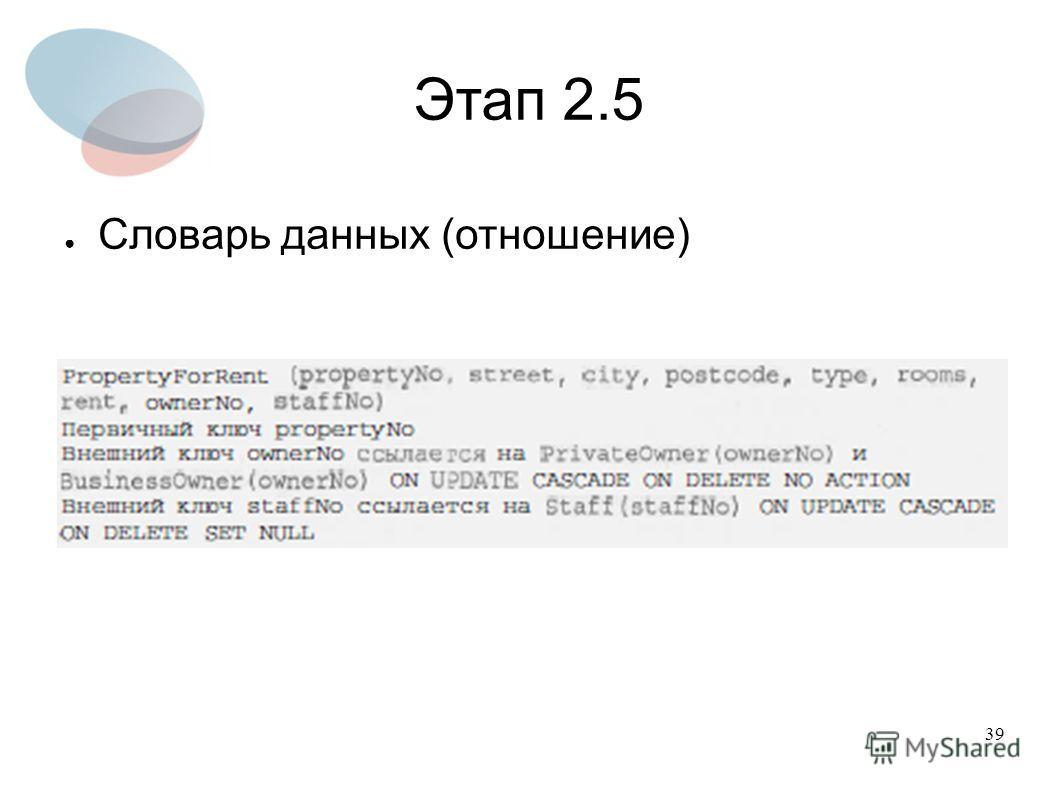 39 Этап 2.5 Словарь данных (отношение)