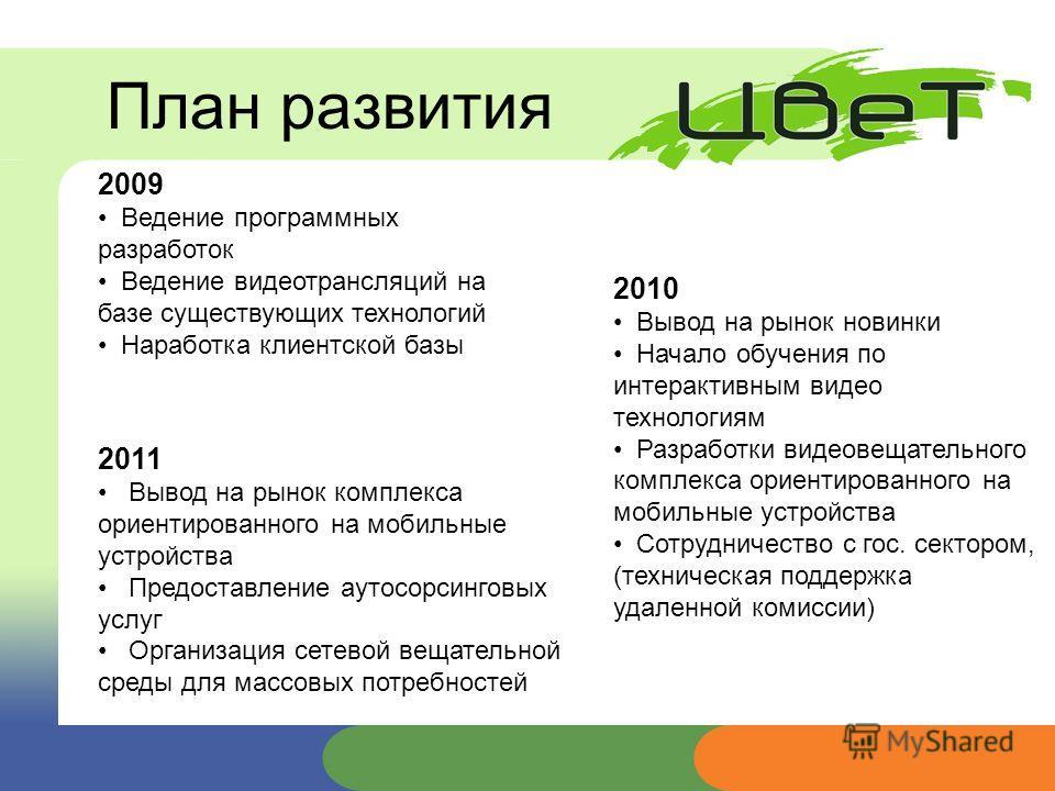 План развития 2009 Ведение программных разработок Ведение видеотрансляций на базе существующих технологий Наработка клиентской базы 2010 Вывод на рынок новинки Начало обучения по интерактивным видео технологиям Разработки видеовещательного комплекса