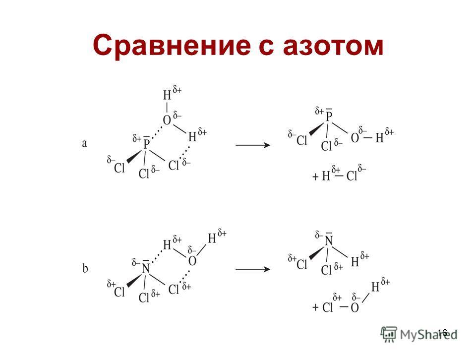 16 Сравнение с азотом