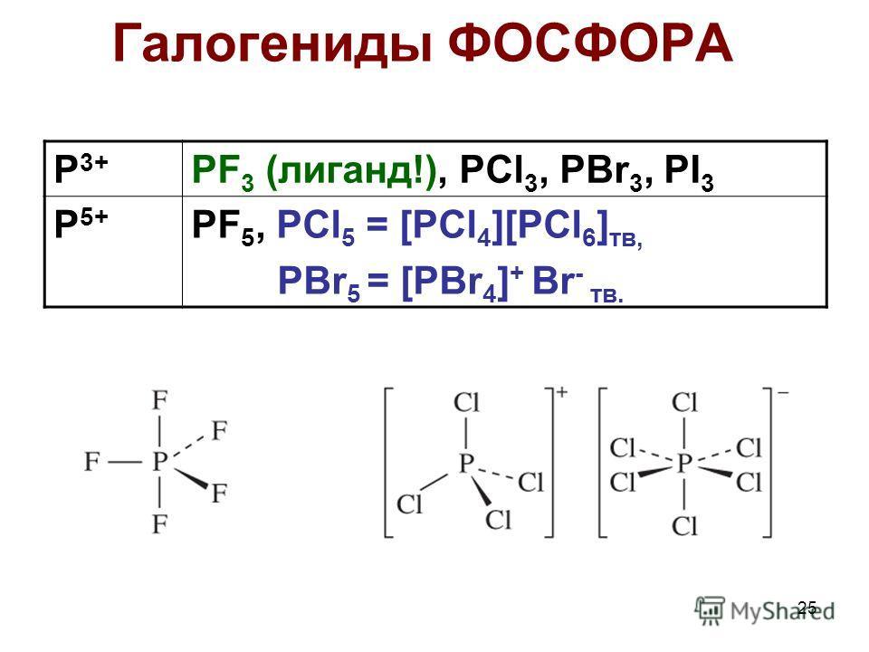 25 Галогениды ФОСФОРА P 3+ PF 3 (лиганд!), PCl 3, PBr 3, PI 3 P 5+ PF 5, PCl 5 = [PCl 4 ][PCl 6 ] тв, PBr 5 = [PBr 4 ] + Br - тв.