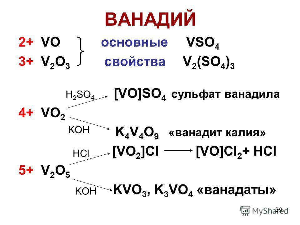 39 ВАНАДИЙ 2+ VO основные VSO 4 3+ V 2 O 3 свойства V 2 (SO 4 ) 3 [VO]SO 4 сульфат ванадила 4+ VO 2 K 4 V 4 O 9 «ванадит калия» [VO 2 ]Cl [VO]Cl 2 + HCl 5+ V 2 O 5 KVO 3, K 3 VO 4 «ванадаты» H 2 SO 4 KOH HCl KOH