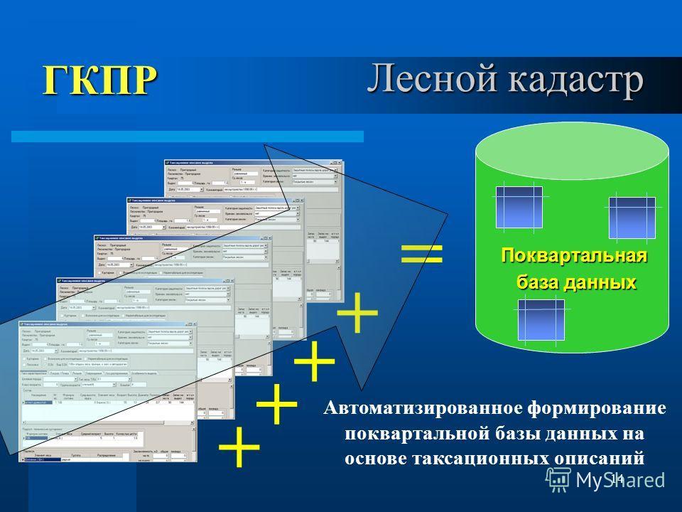 14 Лесной кадастр ГКПР + + + + = Поквартальная база данных база данных Автоматизированное формирование поквартальной базы данных на основе таксационных описаний