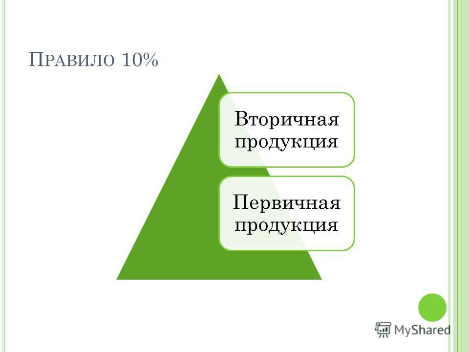 П РАВИЛО 10% Вторичная продукция Первичная продукция