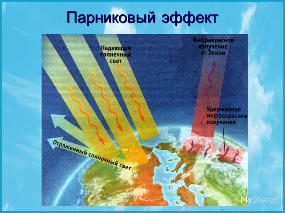 В воздухе накапливается углекислый газ, и сейчас его содержание в атмосфере угрожающе велико. Поверхность Земли нагревается Солнцем. Земля отдает тепло в виде инфракрасного теплового излучения. Углекислый газ удерживает это тепло в атмосфере, и возни