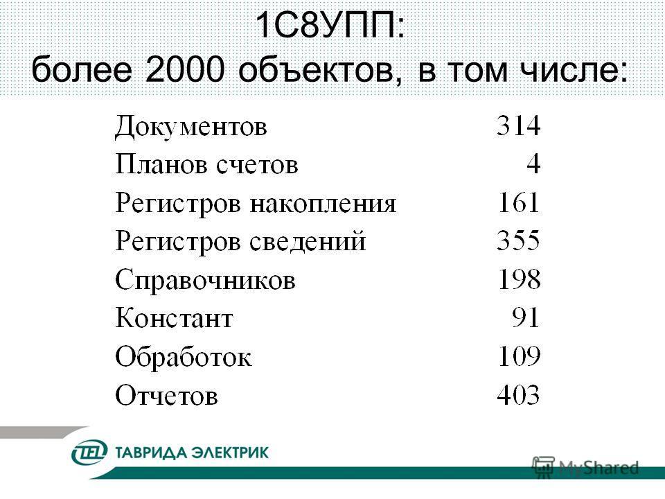 1С8УПП: более 2000 объектов, в том числе: