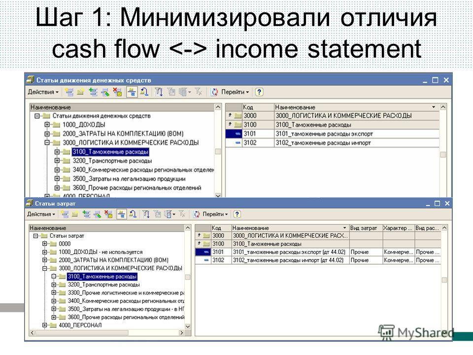 Шаг 1: Минимизировали отличия cash flow income statement