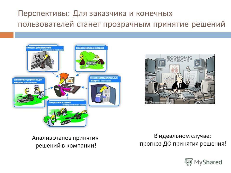 Перспективы : Для заказчика и конечных пользователей станет прозрачным принятие решений Анализ этапов принятия решений в компании! В идеальном случае: прогноз ДО принятия решения!