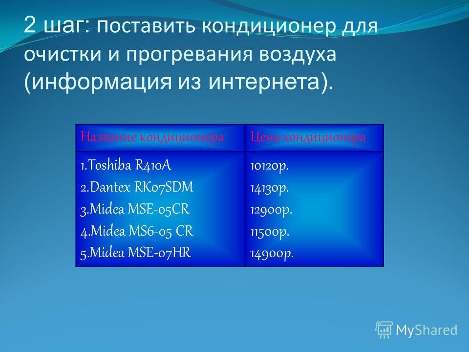 2 шаг: п оставить кондиционер для очистки и прогревания воздуха (информация из интернета). Название кондиционераЦена кондиционера 1. Toshiba R410A 2. Dantex RK07SDM 3. Midea MSE-05CR 4. Midea MS6-05 CR 5. Midea MSE-07HR 10120р. 14130р. 12900р. 11500р