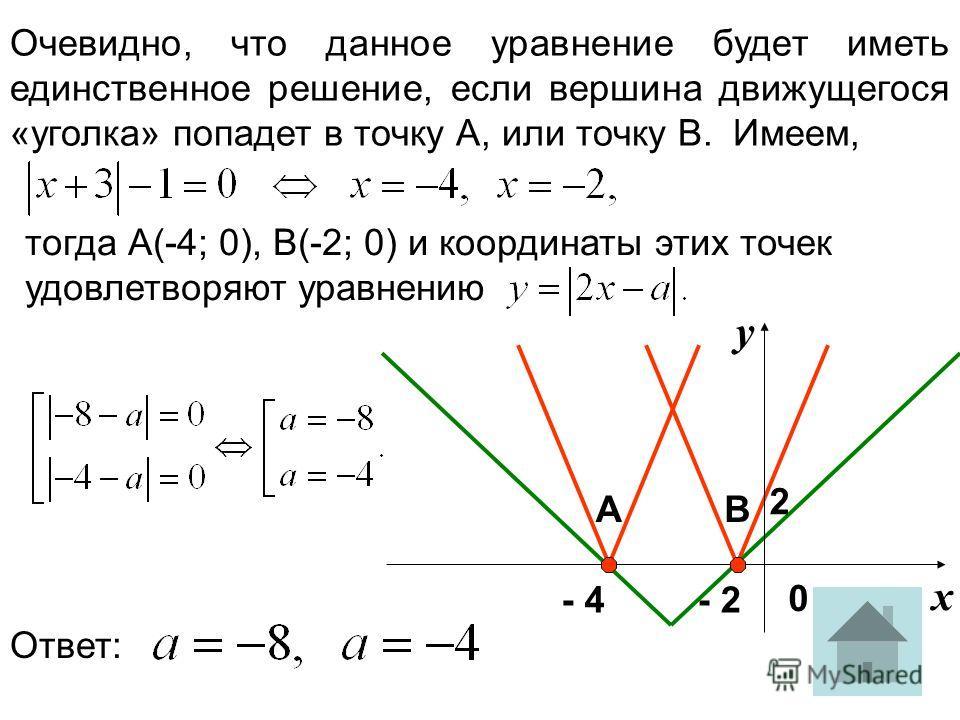 Очевидно, что данное уравнение будет иметь единственное решение, если вершина движущегося «уголка» попадет в точку А, или точку В. Имеем, тогда А(-4; 0), В(-2; 0) и координаты этих точек удовлетворяют уравнению Ответ: В 2 х у - 2- 4 0 А