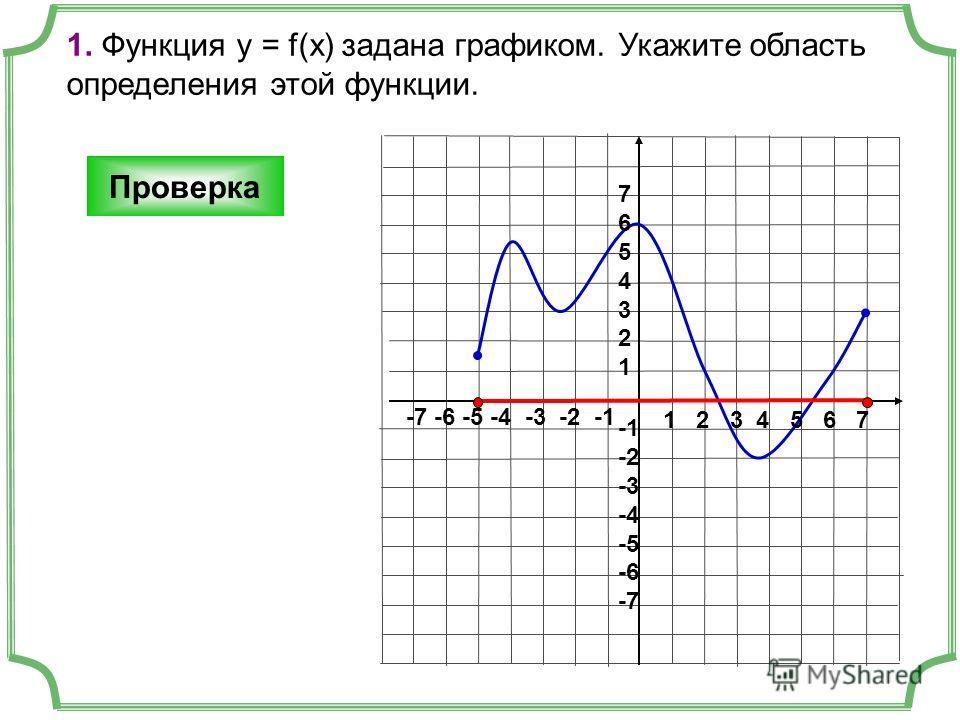 1. Функция у = f(x) задана графиком. Укажите область определения этой функции. Проверка 1 2 3 4 5 6 7 -7 -6 -5 -4 -3 -2 -1 76543217654321 -2 -3 -4 -5 -6 -7
