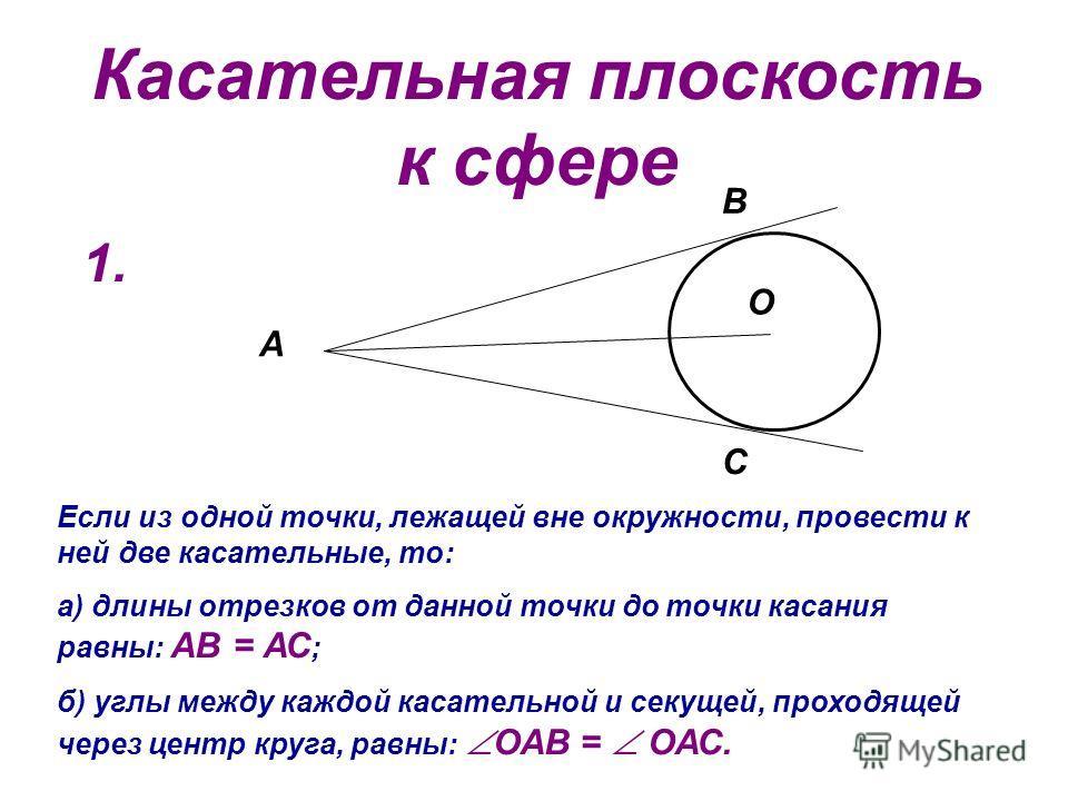Касательная плоскость к сфере А В О С Если из одной точки, лежащей вне окружности, провести к ней две касательные, то: а) длины отрезков от данной точки до точки касания равны: АВ = АС ; б) углы между каждой касательной и секущей, проходящей через це