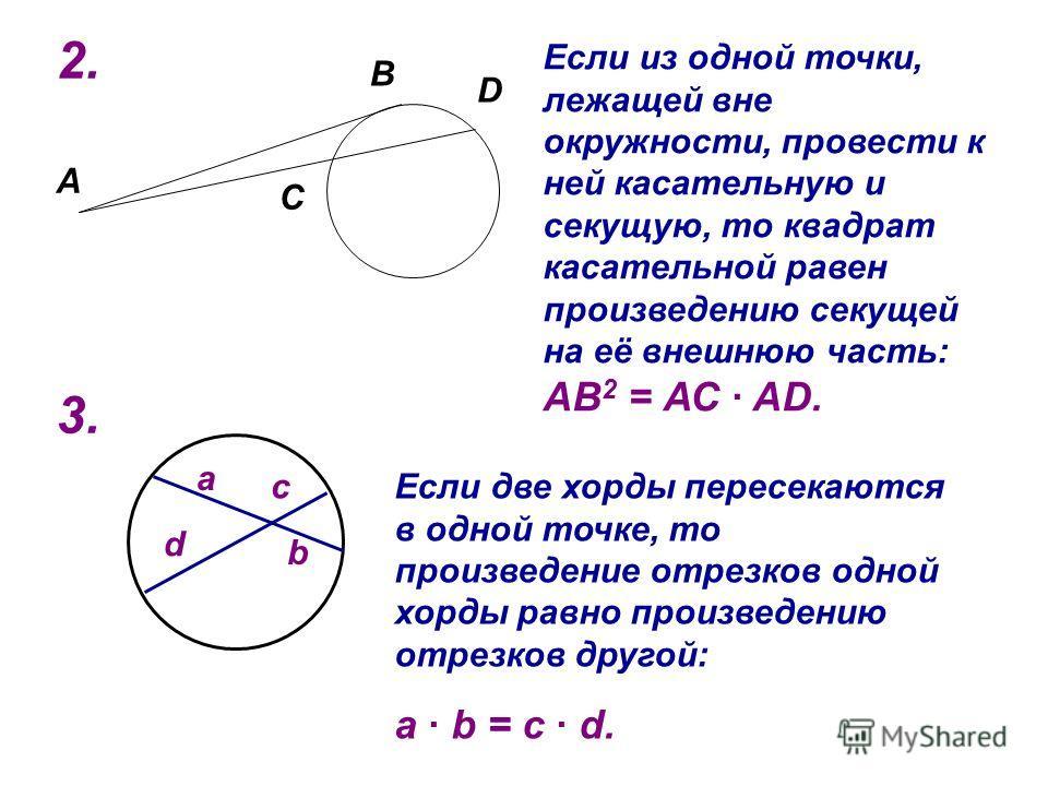 2. А В С D Если из одной точки, лежащей вне окружности, провести к ней касательную и секущую, то квадрат касательной равен произведению секущей на её внешнюю часть: АВ 2 = АС · AD. 3. а с d b Если две хорды пересекаются в одной точке, то произведение