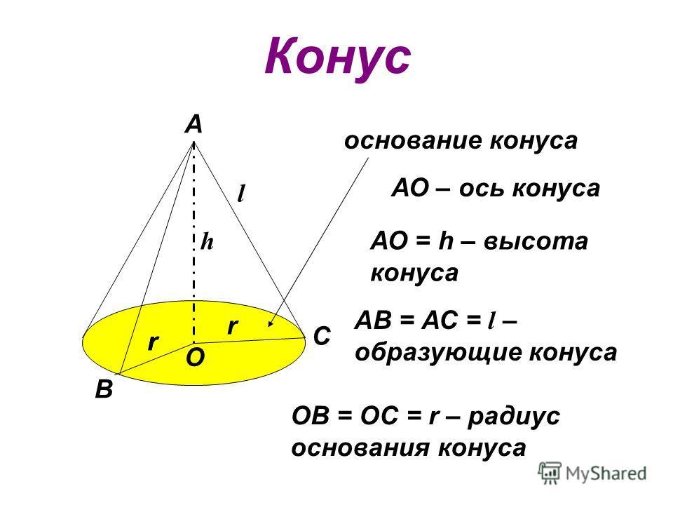 Конус А О В С r h r r основание конуса АО – ось конуса АО = h – высота конуса АВ = АС = l – образующие конуса ОВ = ОС = r – радиус основания конуса l