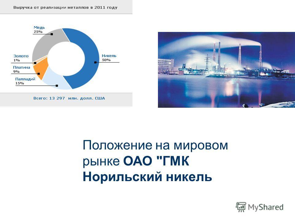 Положение на мировом рынке ОАО ГМК Норильский никель Положение на мировом рынке ОАО ГМК Норильский никель