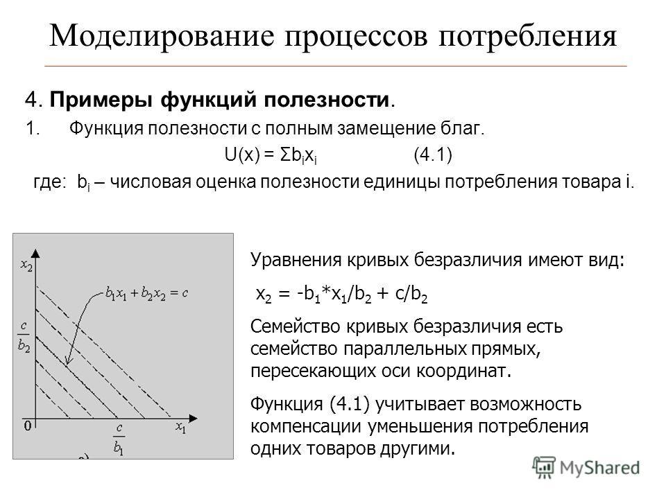 Моделирование процессов потребления 4. Примеры функций полезности. 1.Функция полезности с полным замещение благ. U(x) = Σb i x i (4.1) где: b i – числовая оценка полезности единицы потребления товара i. Уравнения кривых безразличия имеют вид: x 2 = -