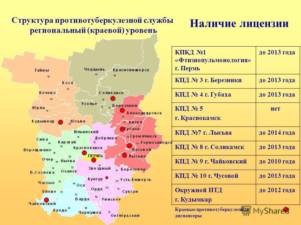 Структура противотуберкулезной службы региональный (краевой) уровень Наличие лицензии КПКД 1 «Фтизиопульмонология» г. Пермь до 2013 года КПД 3 г. Березникидо 2013 года КПД 4 г. Губахадо 2013 года КПД 5 г. Краснокамск нет КПД 7 г. Лысьвадо 2014 года К