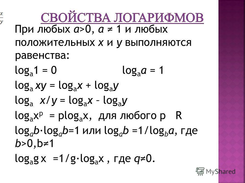 При любых а>0, а 1 и любых положительных х и у выполняются равенства: log a 1 = 0 log a a = 1 log a xy = log a x + log a y log a х/у = log a x – log a y log a x p = plog a x, для любого р R log a blog a b=1 или log a b =1/log b a, где b>0,b1 log a g