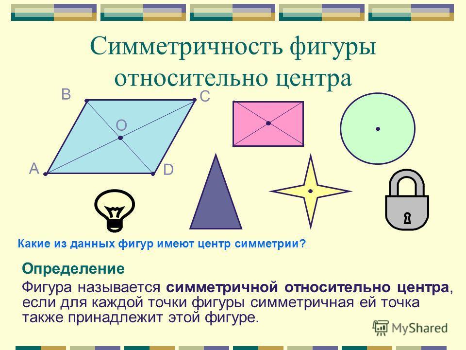 Симметричность фигуры относительно центра A B C D O Определение Фигура называется симметричной относительно центра, если для каждой точки фигуры симметричная ей точка также принадлежит этой фигуре. Какие из данных фигур имеют центр симметрии?