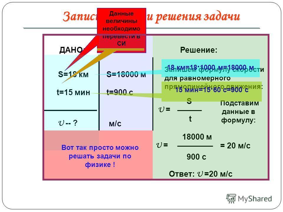 Запись условия и решения задачи ДАНО: S=18 км t=15 мин U -- ? СИ: S=18000 м t=900 c м/см/с Решение: Запишем формулу скорости для равномерного прямолинейного движения: U = S t Подставим данные в формулу: 18000 м 900 с = 20 м/с Ответ: U =20 м/с Данные