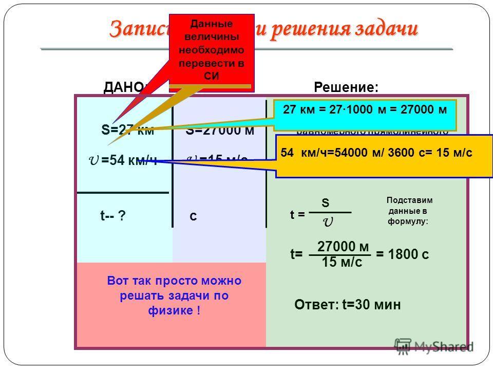 Запись условия и решения задачи ДАНО: S=27 км U =54 км/ч t-- ? СИ: S=27000 м U =15 м/с с Решение: Запишем формулу скорости для равномерного прямолинейного движения: U = S t Выразим время: t= 27000 м 15 м/с = 1800 c Ответ: t=30 мин Данные величины нео