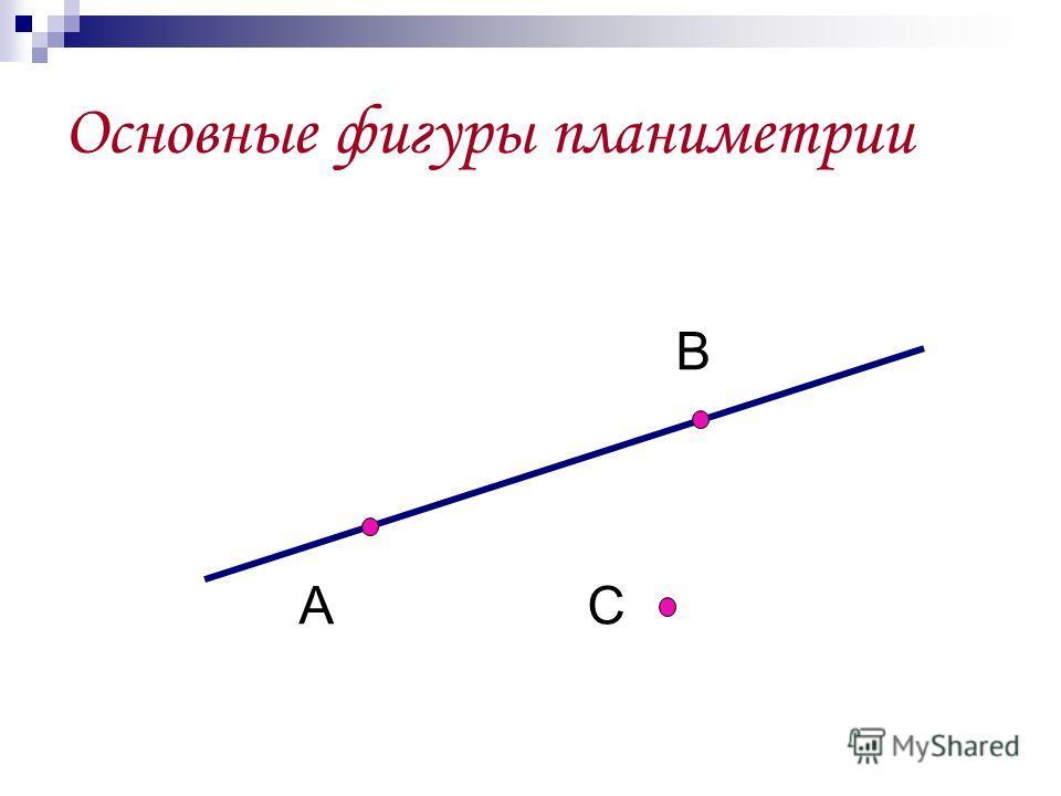 В А С Основные фигуры планиметрии
