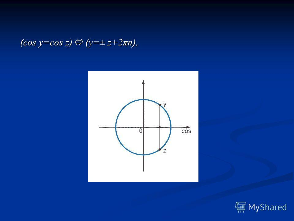 (cos y=cos z) (y=± z+2πn), (cos y=cos z) (y=± z+2πn),