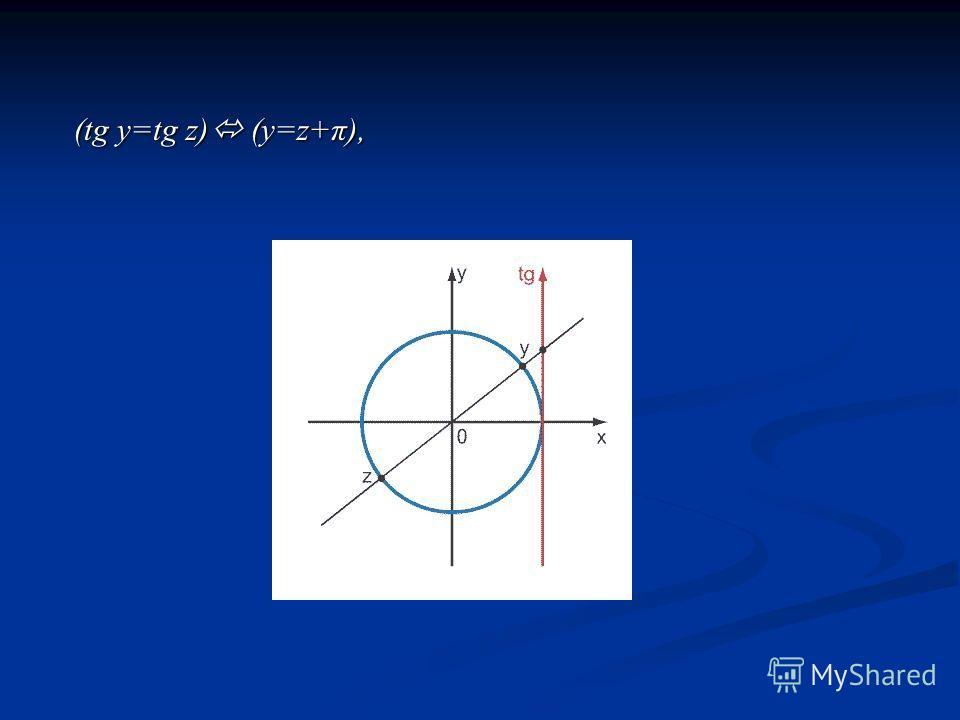 (tg y=tg z) (y=z+π),