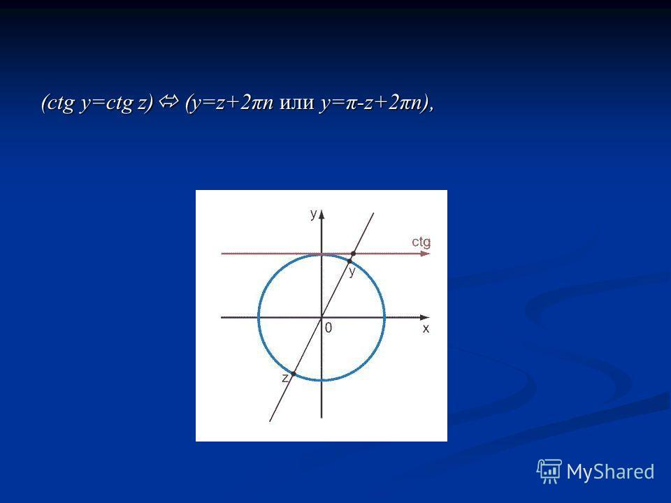 (ctg y=ctg z) (y=z+2πn или y=π-z+2πn),