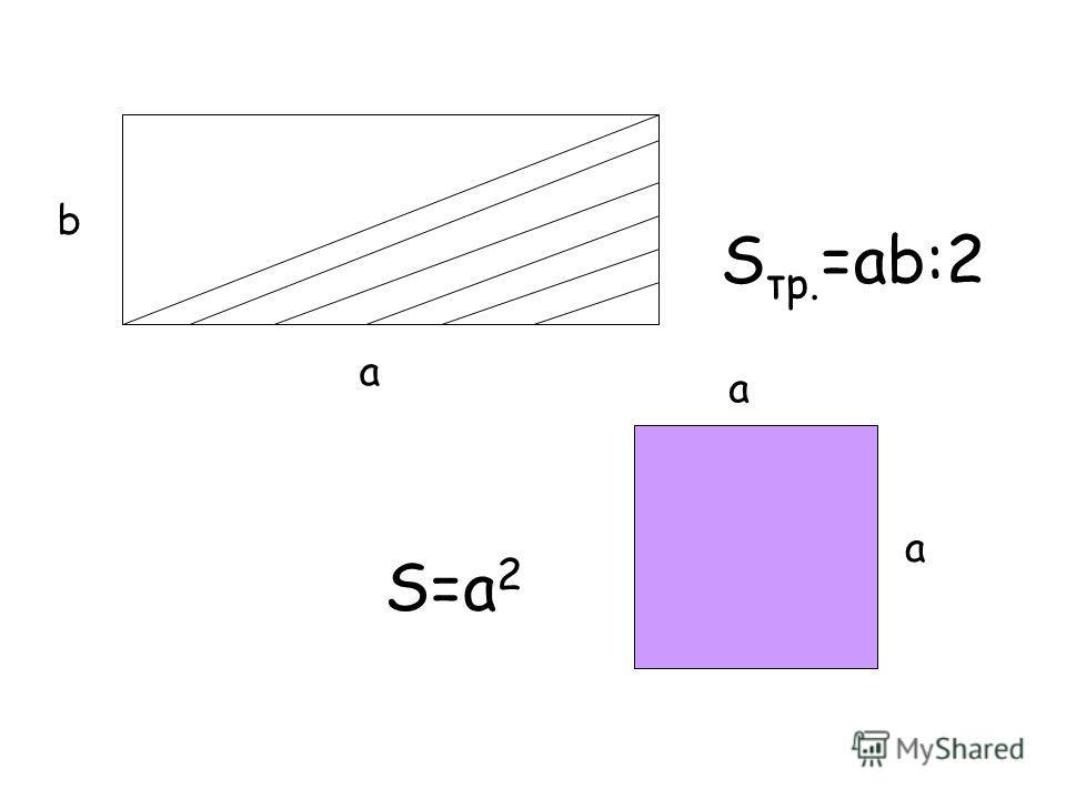 a b S тр. =ab:2 a a S=a2S=a2