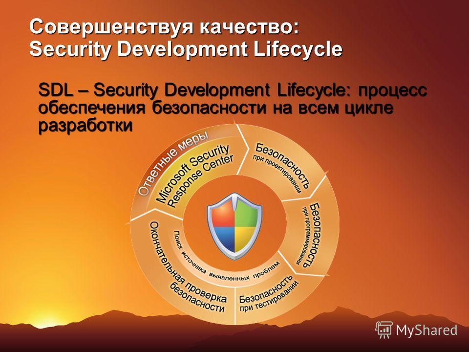 SDL – Security Development Lifecycle: процесс обеспечения безопасности на всем цикле разработки Совершенствуя качество: Security Development Lifecycle