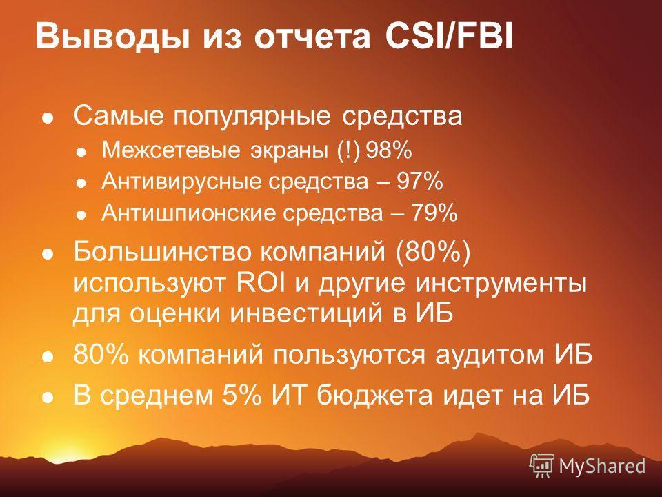 Выводы из отчета CSI/FBI Самые популярные средства Межсетевые экраны (!) 98% Антивирусные средства – 97% Антишпионские средства – 79% Большинство компаний (80%) используют ROI и другие инструменты для оценки инвестиций в ИБ 80% компаний пользуются ау