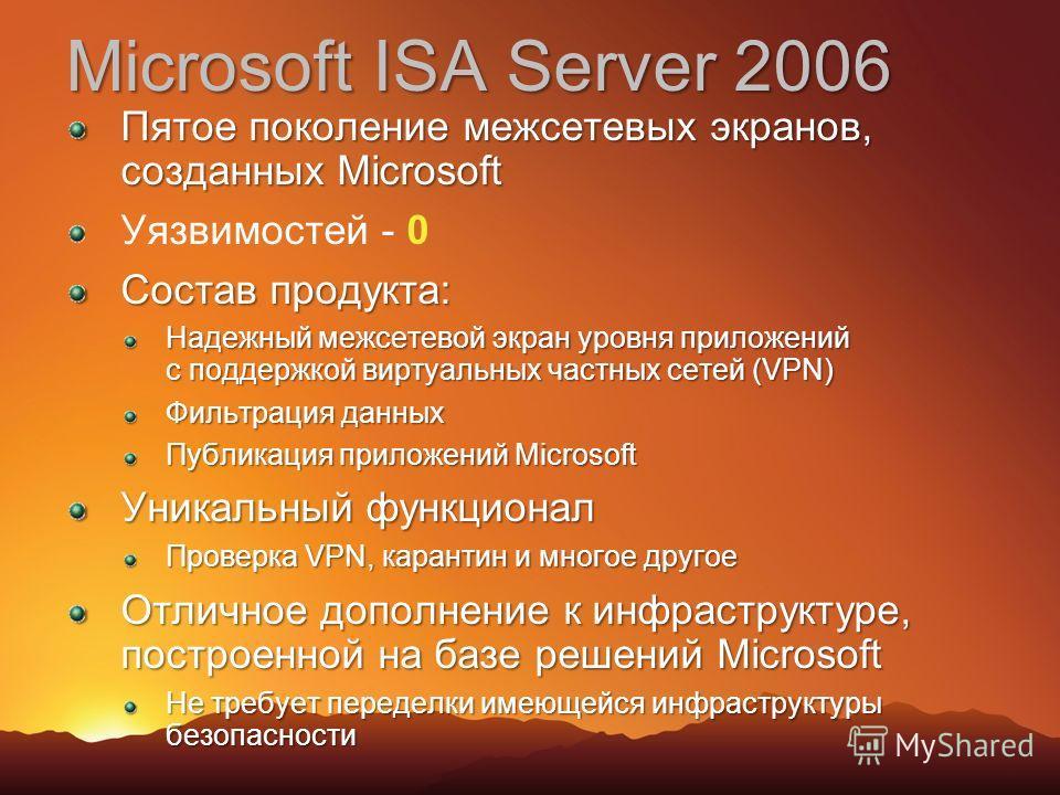 Microsoft ISA Server 2006 Пятое поколение межсетевых экранов, созданных Microsoft Уязвимостей - 0 Состав продукта: Надежный межсетевой экран уровня приложений с поддержкой виртуальных частных сетей (VPN) Фильтрация данных Публикация приложений Micros