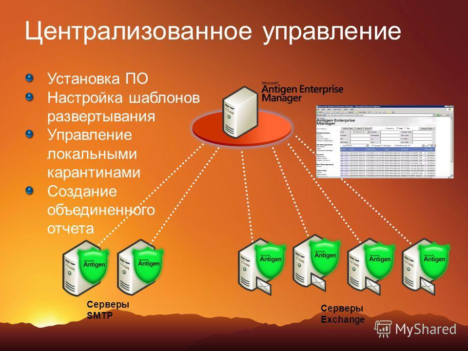 Централизованное управление Серверы SMTP Серверы Exchange Установка ПО Настройка шаблонов развертывания Управление локальными карантинами Создание объединенного отчета