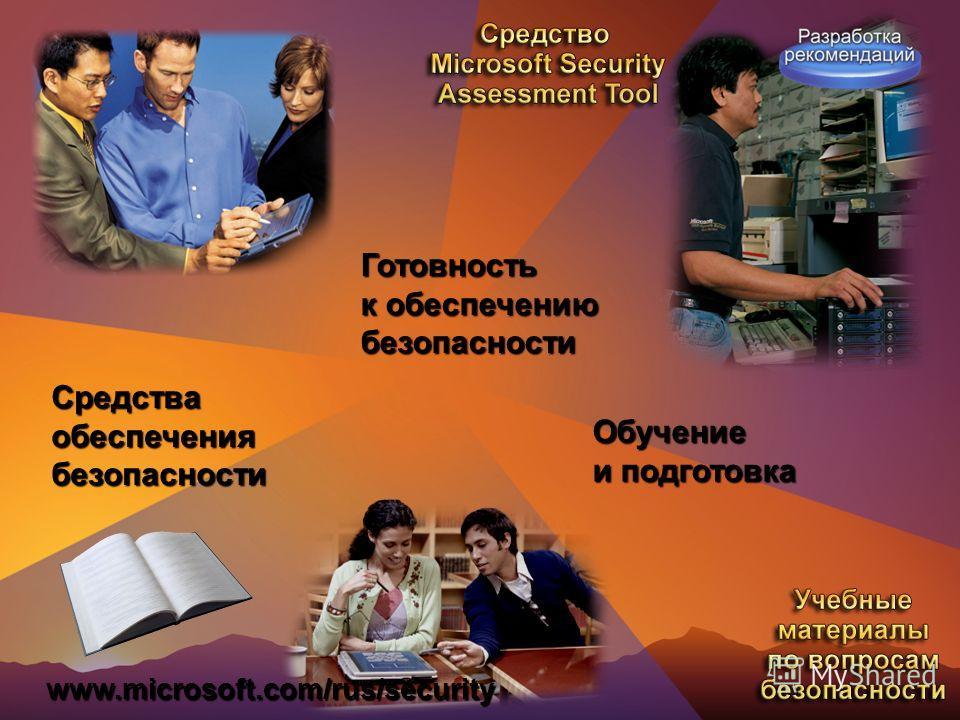 www.microsoft.com/rus/security Средства обеспечения безопасности Готовность к обеспечению безопасности Обучение и подготовка