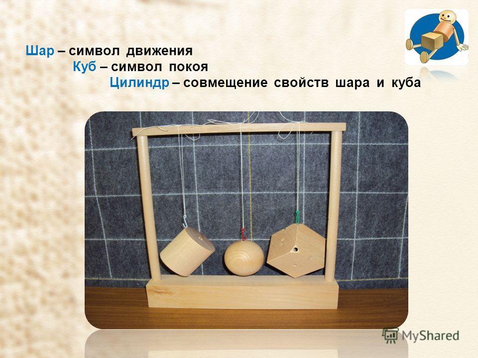 Шар – символ движения Куб – символ покоя Цилиндр – совмещение свойств шара и куба