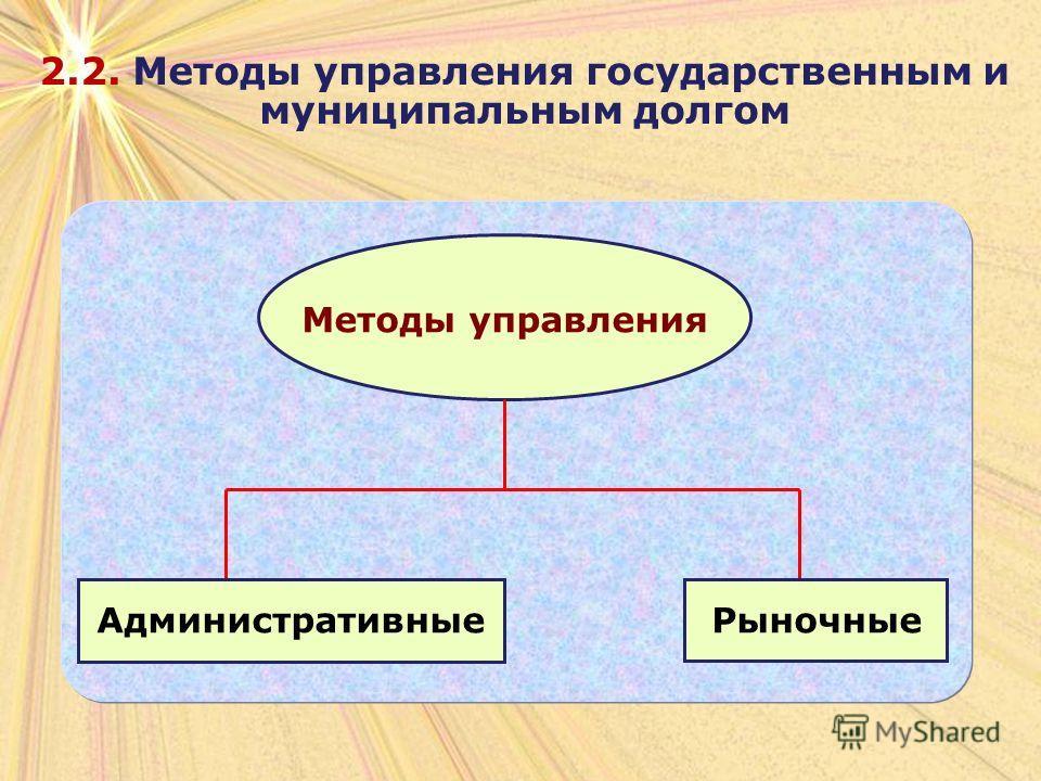 2.2. Методы управления государственным и муниципальным долгом Методы управления АдминистративныеРыночные