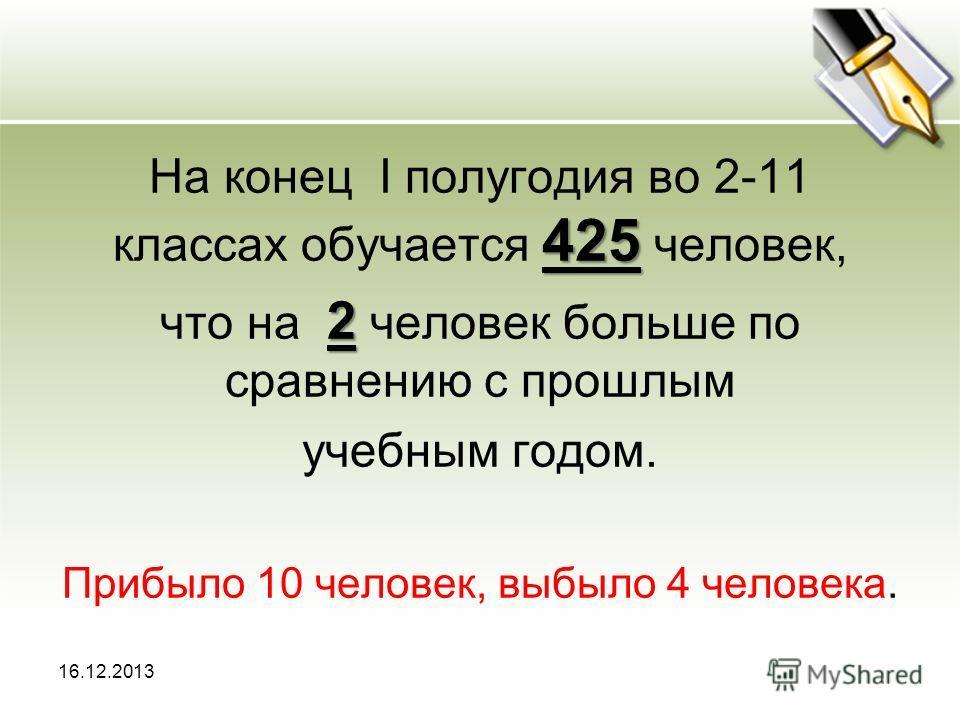 425 На конец I полугодия во 2-11 классах обучается 425 человек, 2 что на 2 человек больше по сравнению с прошлым учебным годом. Прибыло 10 человек, выбыло 4 человека. 16.12.2013