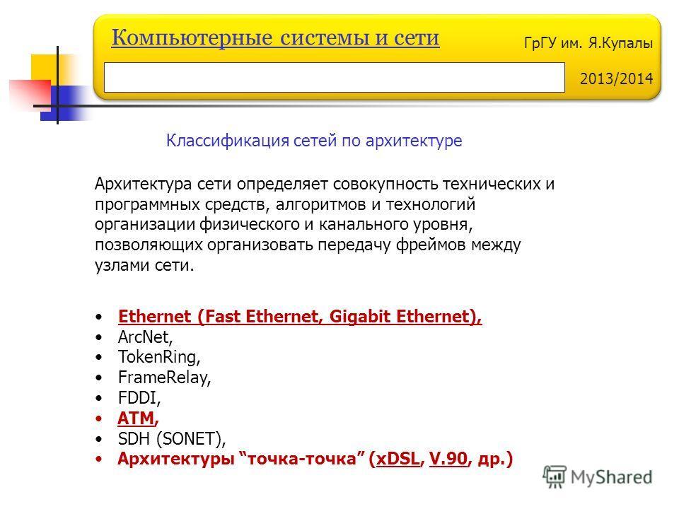 ГрГУ им. Я.Купалы 2013/2014 Компьютерные системы и сети Классификация сетей по архитектуре Ethernet (Fast Ethernet, Gigabit Ethernet), ArcNet, TokenRing, FrameRelay, FDDI, ATM, SDH (SONET), Архитектуры точка-точка (xDSL, V.90, др.) Архитектура сети о