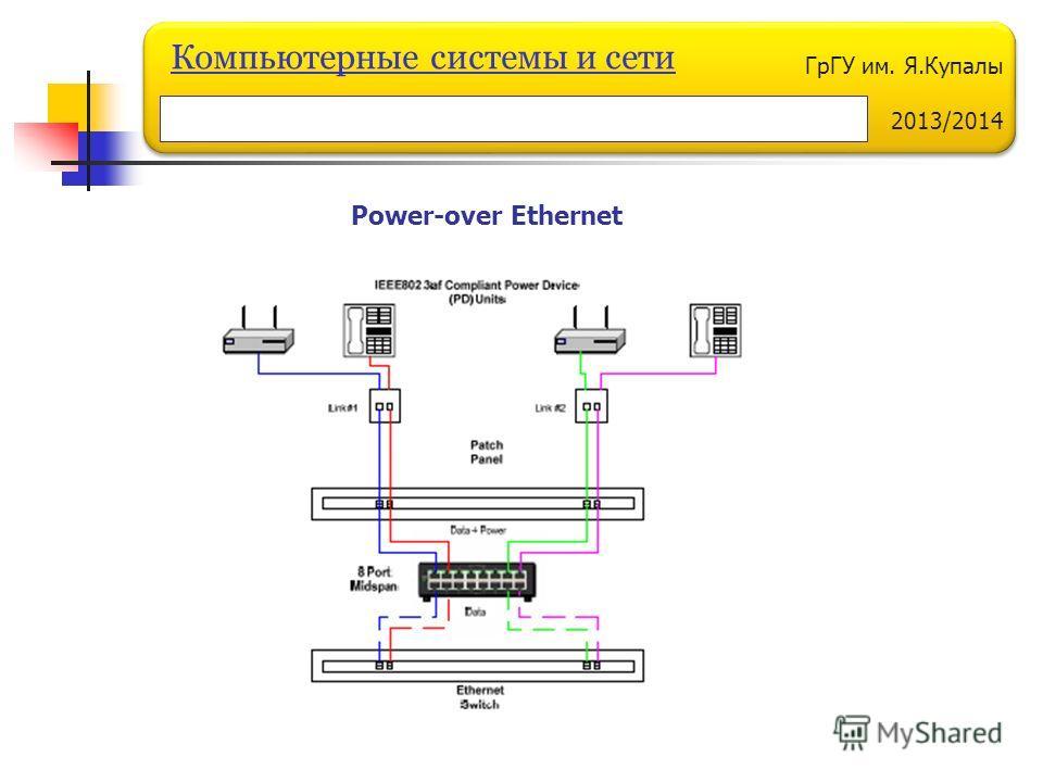 ГрГУ им. Я.Купалы 2013/2014 Компьютерные системы и сети Power-over Ethernet