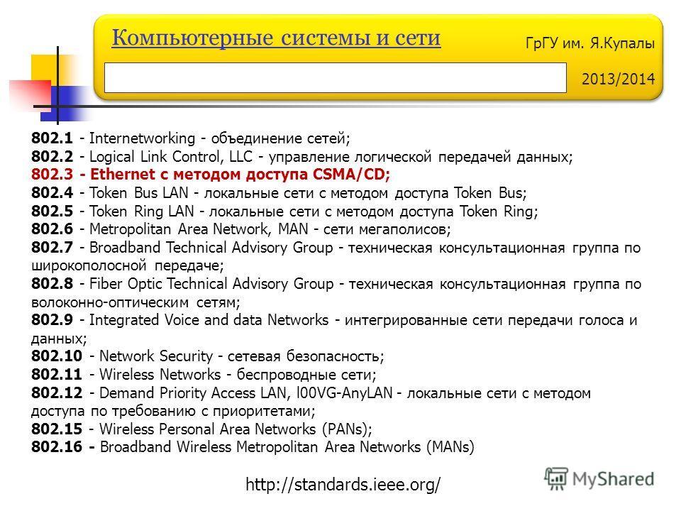 ГрГУ им. Я.Купалы 2013/2014 Компьютерные системы и сети 802.1 - Internetworking - объединение сетей; 802.2 - Logical Link Control, LLC - управление логической передачей данных; 802.3 - Ethernet с методом доступа CSMA/CD; 802.4 - Token Bus LAN - локал