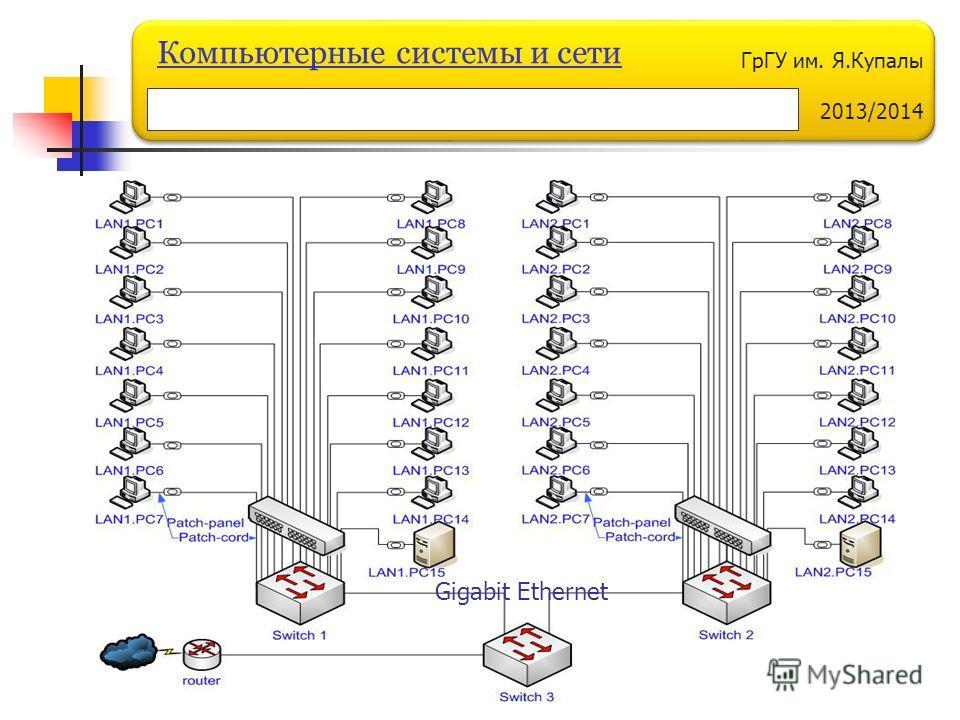 ГрГУ им. Я.Купалы 2013/2014 Компьютерные системы и сети Gigabit Ethernet