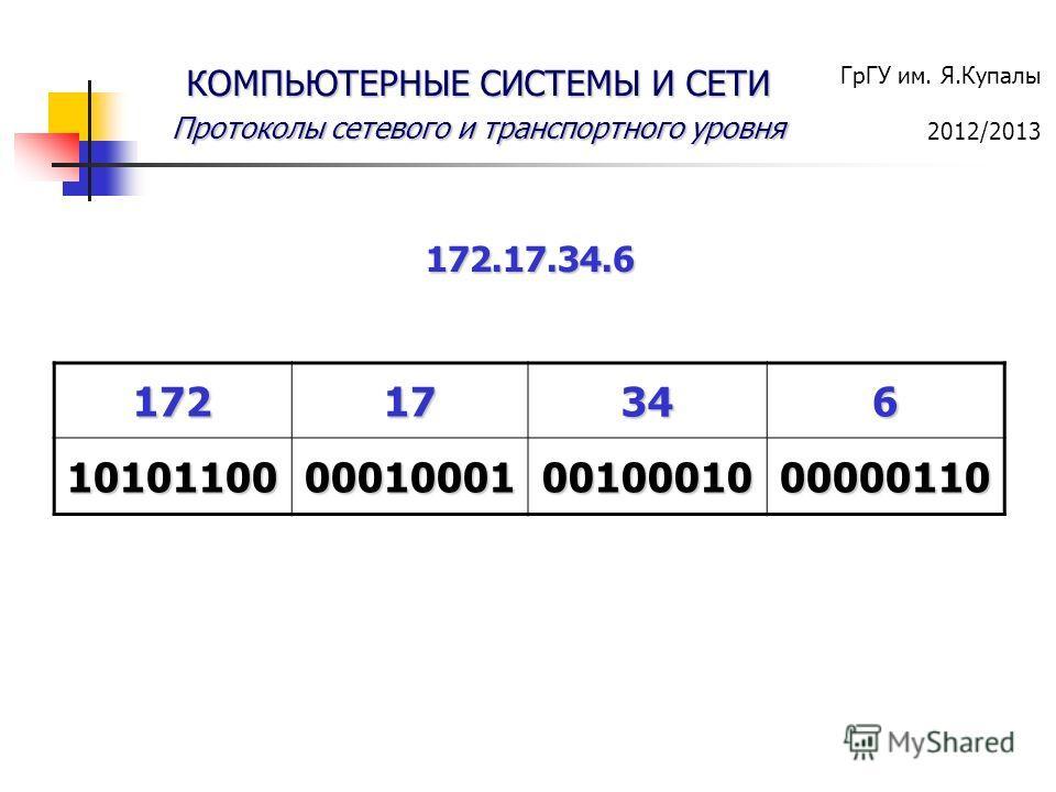 ГрГУ им. Я.Купалы 2012/2013 КОМПЬЮТЕРНЫЕ СИСТЕМЫ И СЕТИ Протоколы сетевого и транспортного уровня 17217346 10101100 00010001 00100010 00000110 172.17.34.6