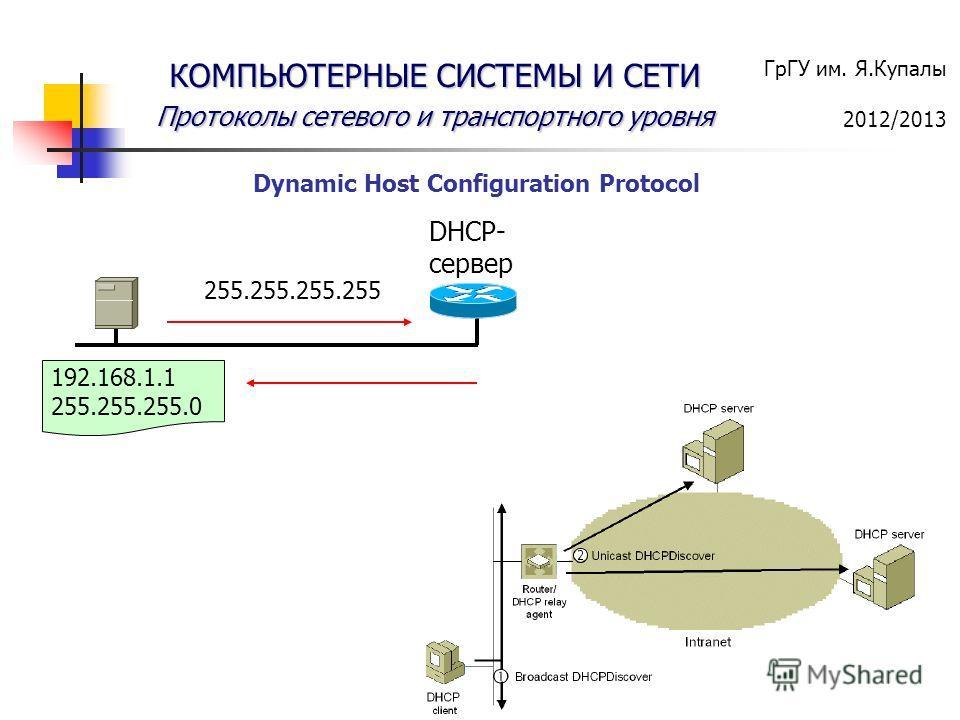 ГрГУ им. Я.Купалы 2012/2013 КОМПЬЮТЕРНЫЕ СИСТЕМЫ И СЕТИ Протоколы сетевого и транспортного уровня DHCP- cервер 255.255.255.255 192.168.1.1 255.255.255.0 Dynamic Host Configuration Protocol