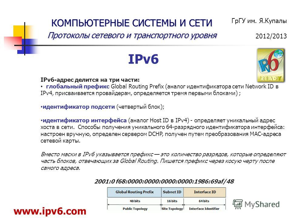 ГрГУ им. Я.Купалы 2012/2013 КОМПЬЮТЕРНЫЕ СИСТЕМЫ И СЕТИ Протоколы сетевого и транспортного уровня IPv6-адрес делится на три части: глобальный префикс Global Routing Prefix (аналог идентификатора сети Network ID в IPv4, присваивается провайдерам, опре