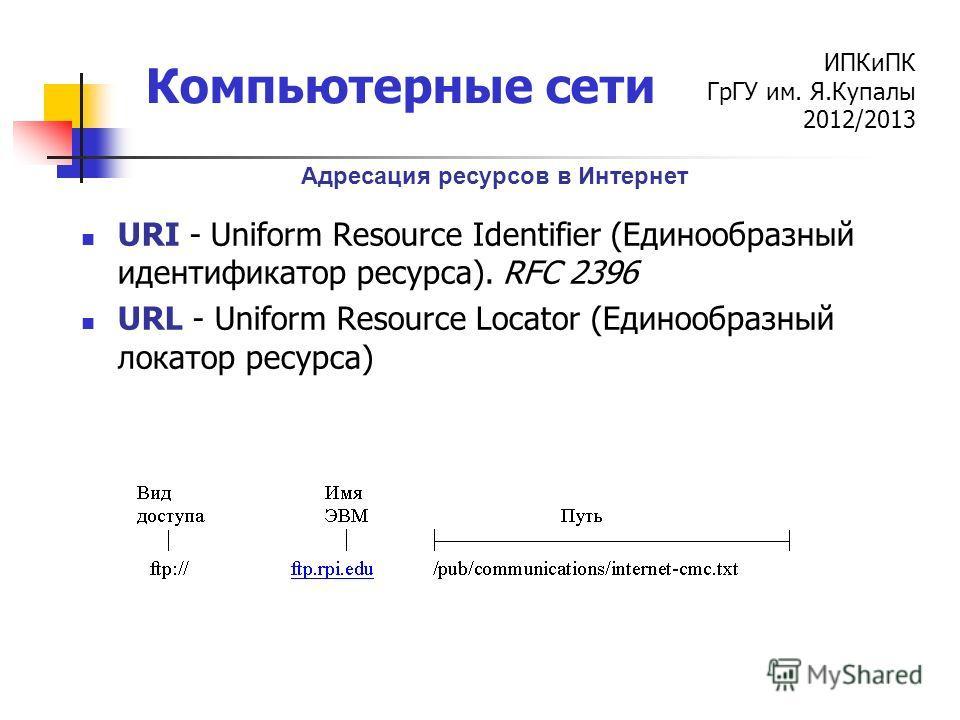 ИПКиПК ГрГУ им. Я.Купалы 2012/2013 Компьютерные сети Адресация ресурсов в Интернет URI - Uniform Resource Identifier (Единообразный идентификатор ресурса). RFC 2396 URL - Uniform Resource Locator (Единообразный локатор ресурса)