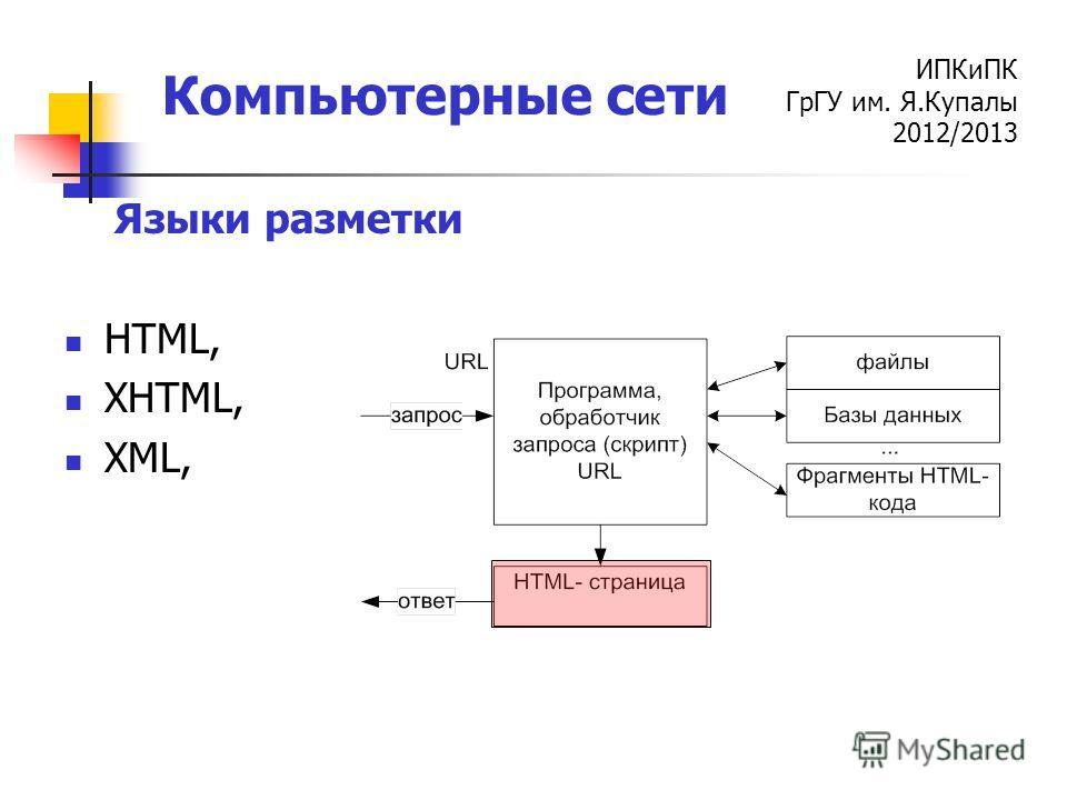 ИПКиПК ГрГУ им. Я.Купалы 2012/2013 Компьютерные сети Языки разметки HTML, XHTML, XML,